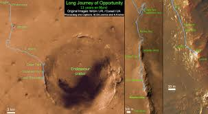 Map Of Current Location Opportunity Tops Martian Mountain Milestone Achievement 11 Years