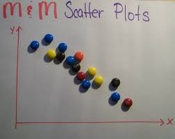 best 25 scatter plot r ideas on pinterest scatter plot scatter