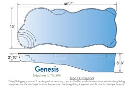 best fiberglass pools review top manufacturers in the market fiberglass pool prices costs designs pool pricing