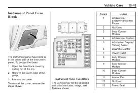 2013 chevy cruze fuse box diagram 2013 wiring diagrams collection