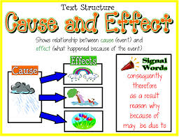 Affect Vs Effect Worksheet 98 Best Cause And Effect Images On Pinterest Teaching Reading
