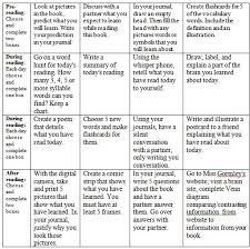 free worksheets analogies worksheet middle free math