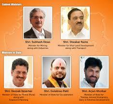 Maharashtra Cabinet Ministers Anaghaacharya On Twitter
