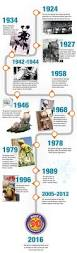 facts on thanksgiving history learn all about the macy u0027s thanksgving day parade fun facts mblog