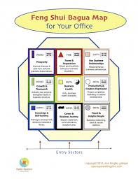 Office Feng Shui Desk Stylish Business Feng Shui The Bagua Map For Your Office Open