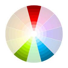 understanding colors u2014 blender guru