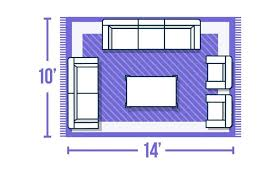 Standard Runner Rug Sizes Rug Size For Living Room Standard Rug Sizes In Cm How To Lay Rug