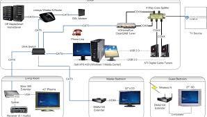 network wiring diagram wiring diagram byblank