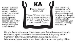 arabic symbol meanings egyptian ka bull alphabet u0026 ankh symbolism