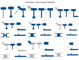 airport terminal floor plan file cvg airport terminal layout 1948 2016 png wikimedia commons