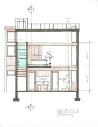 hybrid house project pittsburgh pa pappas architects