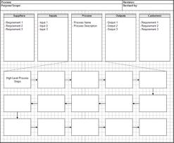 Sipoc Template Excel Free Flowchart Templates Breezetree