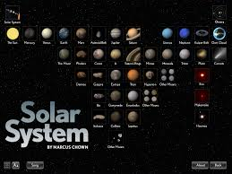 Solar System Map Solar System Map With Moons Pics About Space