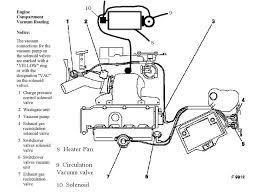 zafira engine bay diagram zafira wiring diagrams instruction