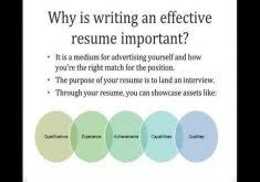 Tips For Making A Resume Choose The Right Resume Format Creating Resume Objective
