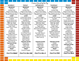 cacfp menu template nutrition for the future eat play rest august 2010