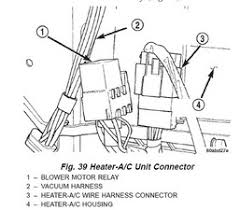 solved replacing heater core on 1997 jeep cherokee 1997 2001