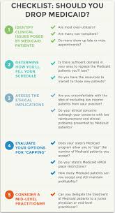 5 questions to ask before you stop accepting medicaid patients