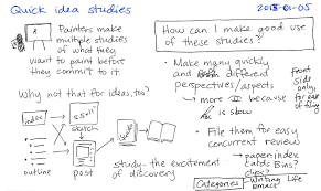 2015 01 05 quick idea studies index card png