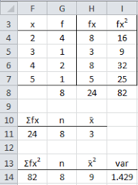 Two Way Frequency Table Worksheet Frequency Tables Real Statistics Using Excel