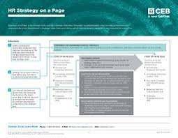 hr strategy template hr strategy on a page ceb