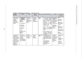 Counseling Treatment Plans For Children Treatment Plan Template Eliolera Com