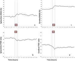 near infrared spectroscopy applications in neonates seminars in