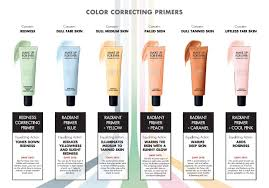 miwitch review make up for ever step 1 skin equalizer primers
