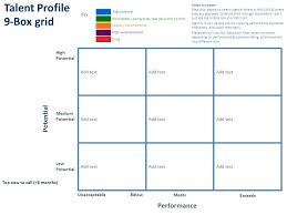 talent u0026 succession succession plan u0026 9 box grid template ppt