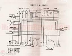 diagrams 1071800 atv wiring diagram 150cc outstanding gy6