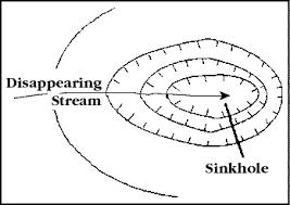 What Is Trellis Drainage Pattern Topographic Map Interpretation San Francisco Estuary Institute