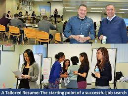 Tailor Resume To Job by A Tailored Resume The Starting Point Of A Successful Job Search