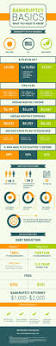 77 best finance and money infographics images on pinterest