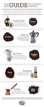 how to make espresso coffee best 25 baristas ideas on pinterest cafe barista coffee guide