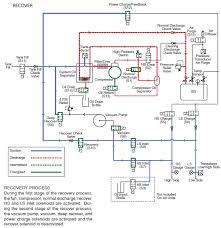 robinair 34788 recovery flow diagram