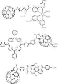 recent advances in multifunctional nanocarbons used in dye