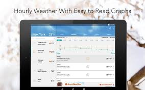 accuweather android app accuweather weather forecast real time reports android apps