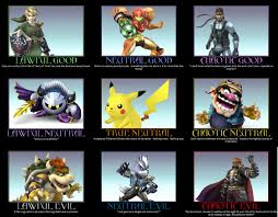 Princess Trainer Game - 10 best alignment charts the mary sue