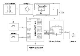 electric motor wiring diagram capacitor wiring diagram