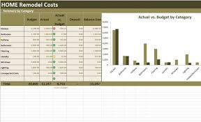 Home Renovation Costs by Home Renovation Costs Calculator Excel Template Remodel Cost
