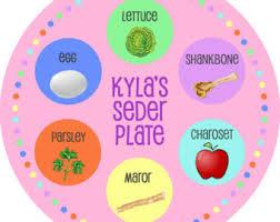 what s on a seder plate seder plate etsy