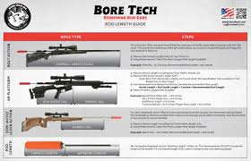 patch guide ar 15 ar 10 bore tech