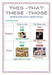 demonstrative adjectives worksheet by cinziac82