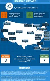shop holiday airfares now to avoid grinch like prices