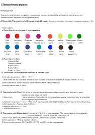 color change pigment