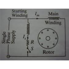 split phase motor wiring learn how single phase motors are made