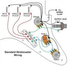 fender stratocaster texas specials wiring diagram fender wiring