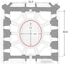Palace Of Caserta Floor Plan Buildings Free Full Text The Acoustics Of The Double