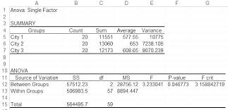 how to make anova table in excel excel one way anova one way excel excel one way two way excel