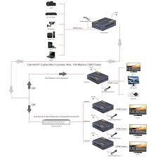 amazon com tendak hdmi extender over tcp ip ethernet single cat5e